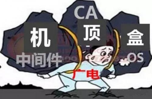 【雷锋班直播】终端市场化解决有线电视用户流失(上)